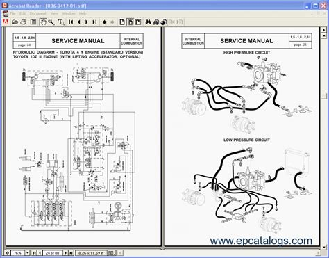 bt service and maintanace manuals
