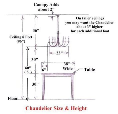 what height to hang pictures the correct height to hang your dining room chandelier is