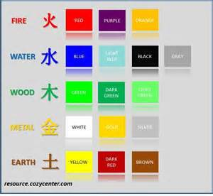 feng shui wandfarben wohnzimmer feng shui front door colors room as possible also the