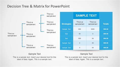 Decision Tree Matrix Template For Powerpoint Slidemodel Decision Tree Template For Powerpoint