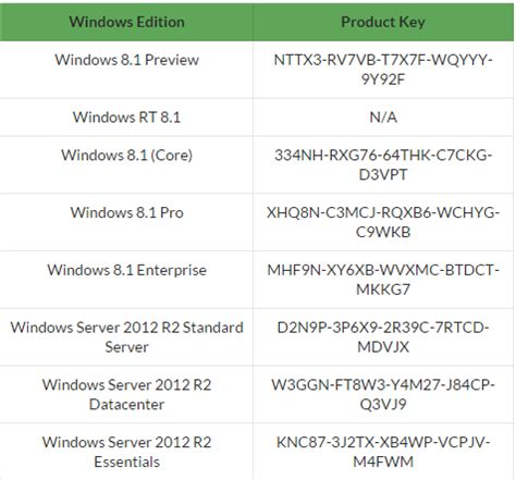 home design key generator windows 8 1 pro product key with best picture collections