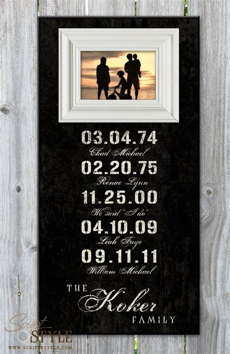 25  best ideas about Important Dates Framed on Pinterest