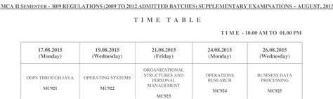 Jntuk Mba 2nd Sem Results 2015 by Jntuk Mba Mca Ii Sem R13 R09 Regular Supply Time Tables