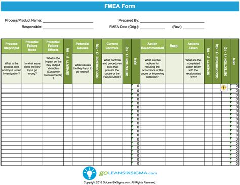 failure modes effects analysis fmea template exle