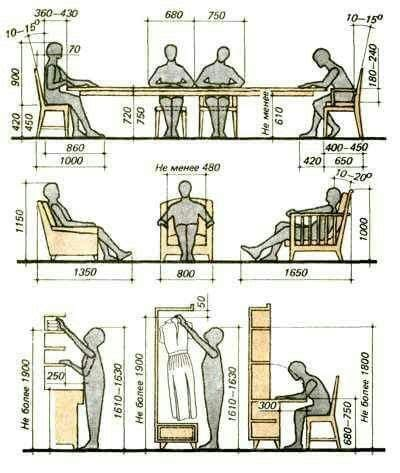 ergonomic pattern 12 best images about human scale on pinterest bed sofa