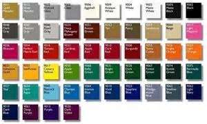 plasti dip color chart car paint color chart 2017 2018 best cars reviews