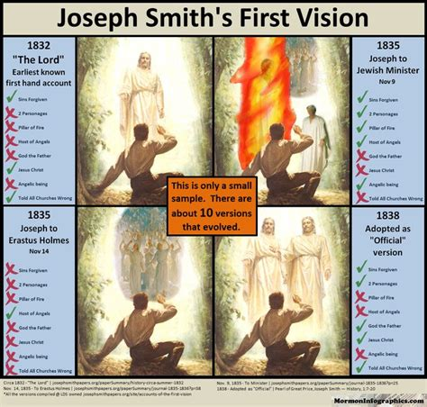 joseph smith rolling books mormon infographics joseph smith s vision and his