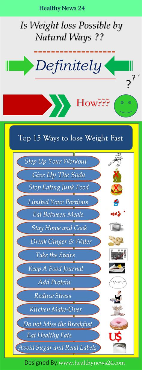 Losing Weight Real Ways To Lose Weight From Real by Top 15 Easy Ways To Lose Weight Fast Healthynews24