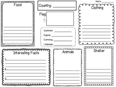 country research template by shira teachers pay teachers