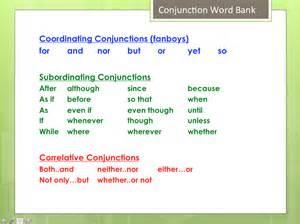 communication apptitude written language improving