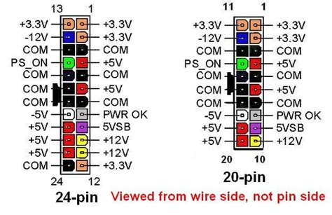 accendere alimentatore atx dell computer wiring diagram get free image about wiring