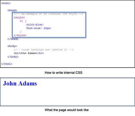 html layout meaning cascading style sheets css definition types exles