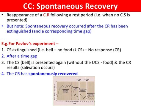 vce u4 psychology extinction and spontaneous recovery
