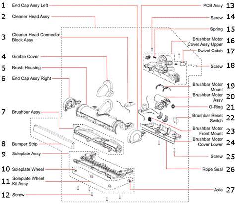 Oreck Vaccum Cleaner Dyson Dc18 Partswarehouse