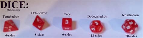 platonic solids mathbitsnotebookgeo ccss math