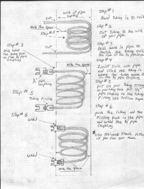 moonshine still diagram moonshine still setup diagram imageresizertool