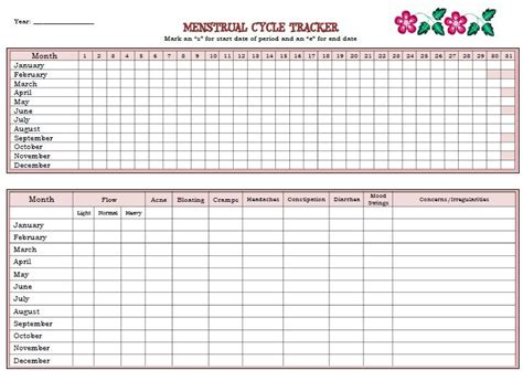 Menstruation Calendar Raising Muslim Daughters Menstrual Cycle Printable