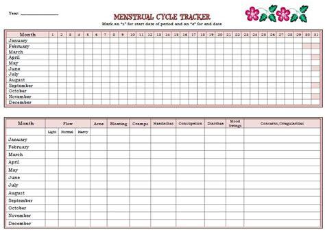raising muslim daughters menstrual cycle printable
