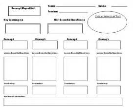 curriculum unit plan template emergent curriculum preschool lesson plan template click