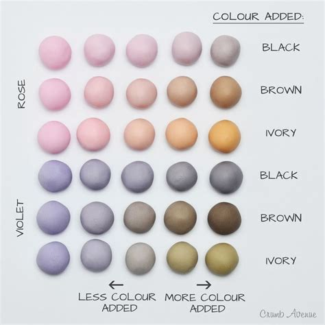 mixing colors to make brown best 25 icing color chart ideas on color
