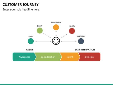 sketchbook journey customer journey powerpoint template sketchbubble