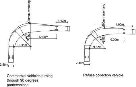 Car Turning Circles British Automotive Truck Turning Radius Template Dwg