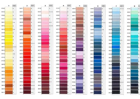 coats and clark thread color chart coats and clark thread color chart images