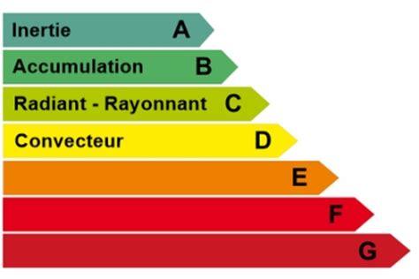 Radiateur électrique à Inertie Sèche 83 by Comparaison Radiateur 195 169 Lectrique