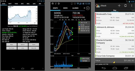 stock market apps for android best stock market apps for android