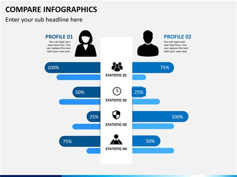 Compare Infographics Powerpoint Template Sketchbubble Comparison Powerpoint Template