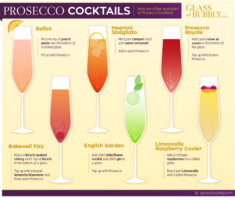 Wine Cocktails 3 free chagne sparkling wine infographics glass of bubbly