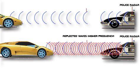 radar jammer radar jammer guide are radar jammers effective