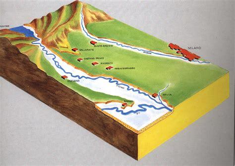 letti di fiumi il ticino e il suo parco