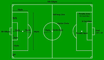 football ground measurement in meter file football pitch small png wikimedia commons