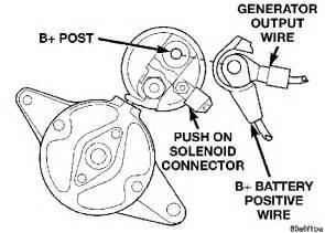 dodge neon alternator wiring diagram get free image about wiring diagram