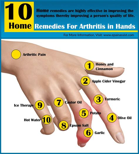 home remedies for arthritis in