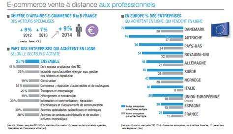 E Commerce Dissertation by Dissertation Electronic Commerce