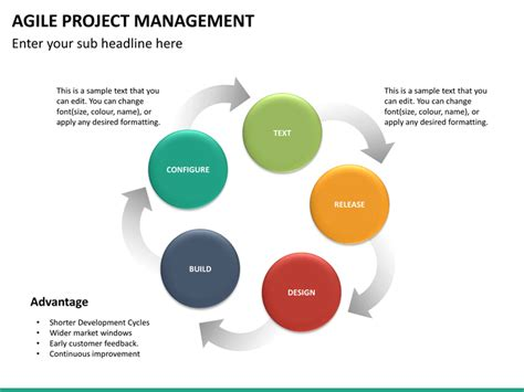 Agile Project Management Powerpoint Template Sketchbubble Project Management Powerpoint Templates