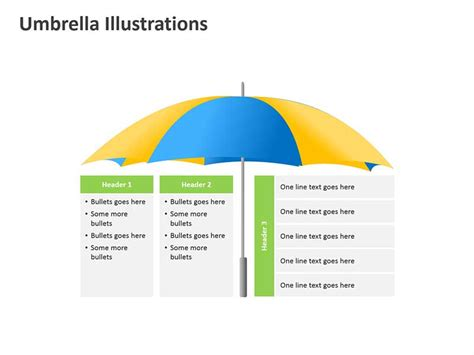 umbrella pattern antenna ppt umbrella graphics ppt presentations