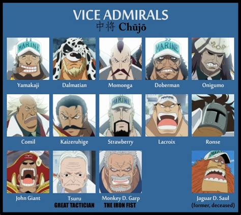 one piece ranks no 2 in which series you don t want to one piece vice admirals related keywords one piece vice