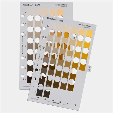 munsell color chart munsell soil color identification 2 pack by pantone