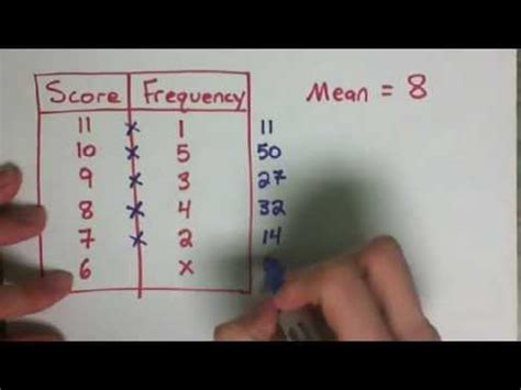 flipped 10 3 find the missing value in a frequency table