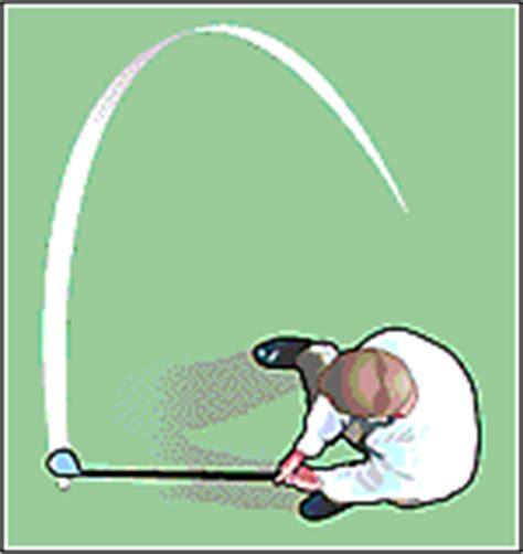 physics golf swing physics of golf