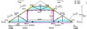 How To Build A Gambrel Roof design medeek com resources truss images