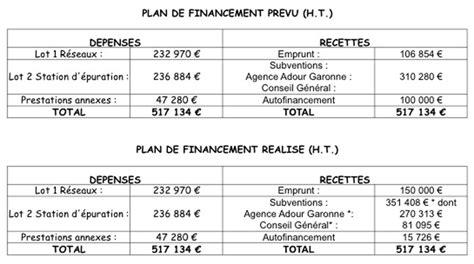 Comparaison Calendrier Photo Travaux Et Calendrier Mairie De Montlaur Aveyron