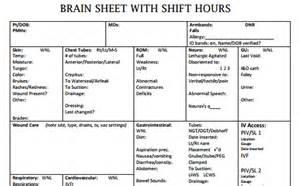 Daily shift report template memes