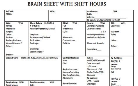 nurse brain sheets shift hours scrubs the leading
