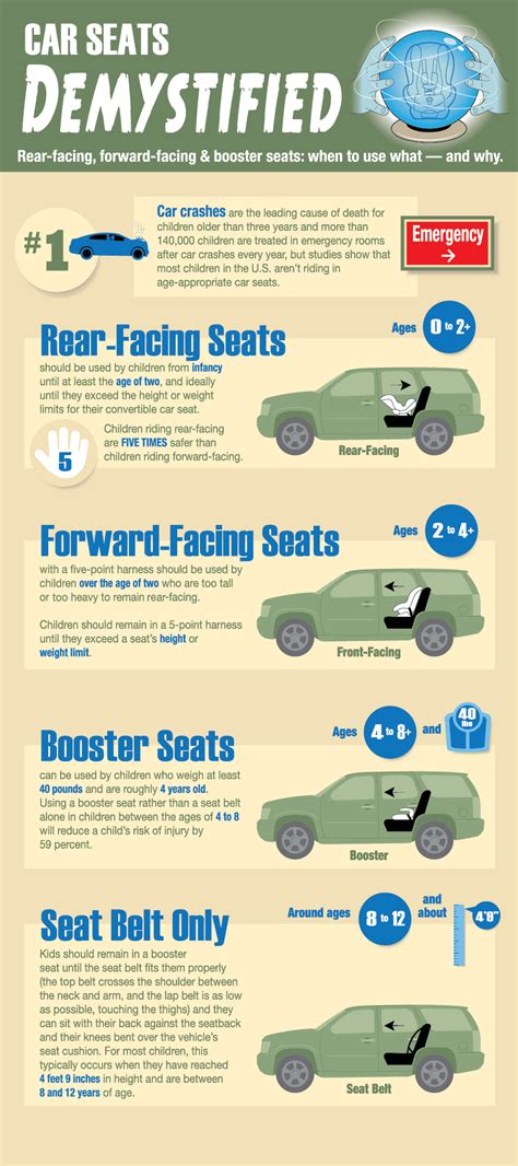 age limit for car seat child car seat requirements by age and weight