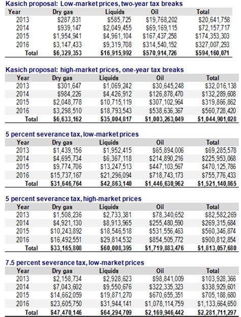 2012 Tax Table by 2012 Tax Table Gallery