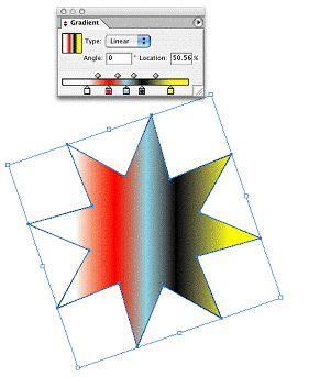 c tutorial on graphics computer graphics tutorials design elements pinterest